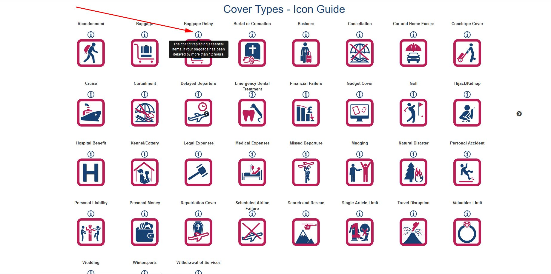 Cover Types Icon Guide